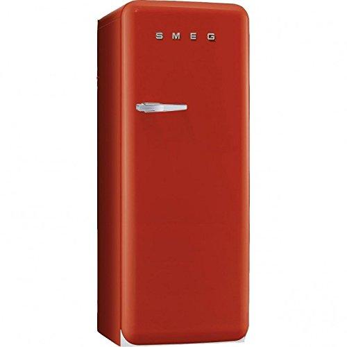 Retro Kühlschränke